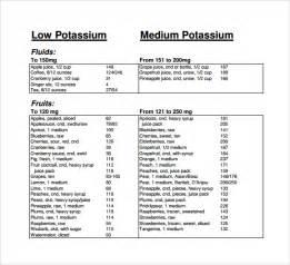 renal failure nutrition diet 2014 picture 3