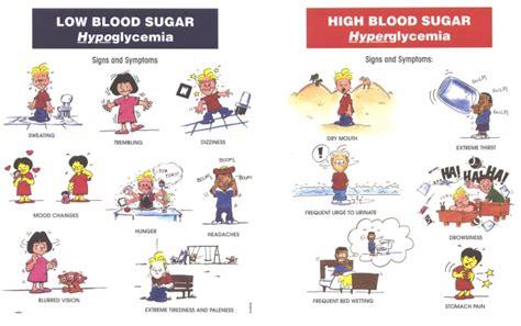 diabetic diet teaching picture 13