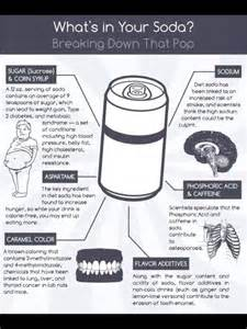 diet soda and your health picture 11