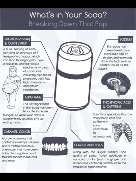 are diet sodas bad for you picture 5