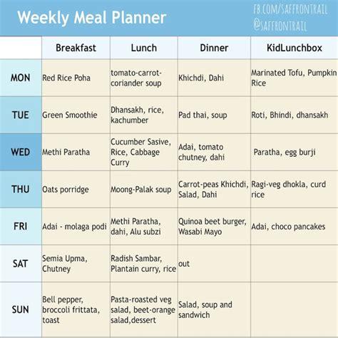 diabetic diet plans picture 6