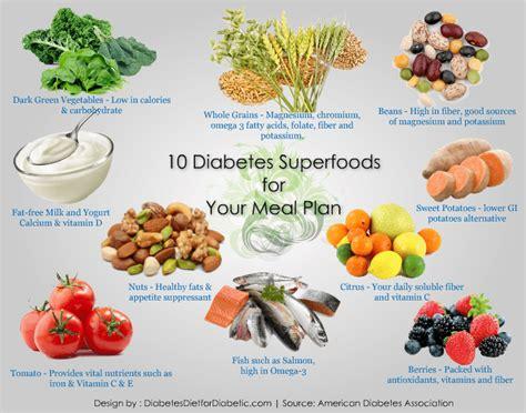diabetic foods picture 15