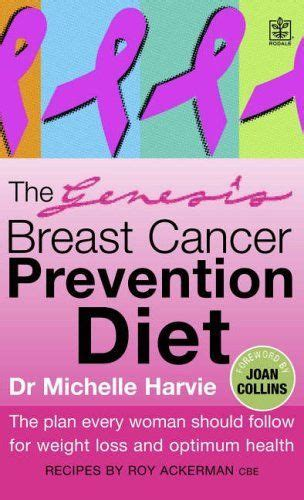 weight loss cancer detection picture 11
