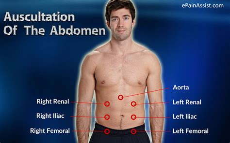 pain under ribcage pain when bladder is full picture 12