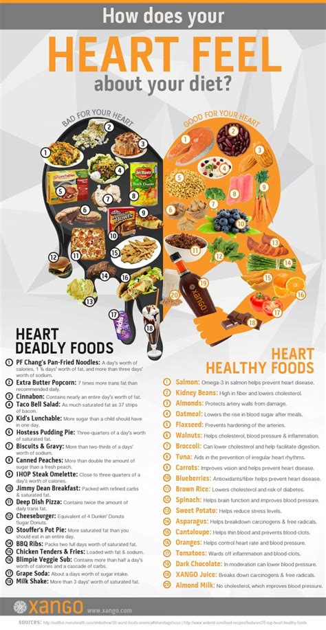 diet for heart disease picture 9