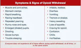 how to suppress withdrawal symptoms from opiates from picture 5