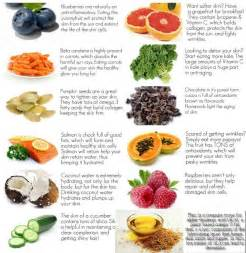 food for good skin picture 3