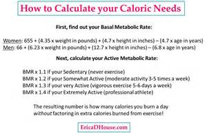 calories needed to gain weight picture 1
