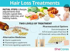 hair loss treatment medicine picture 1
