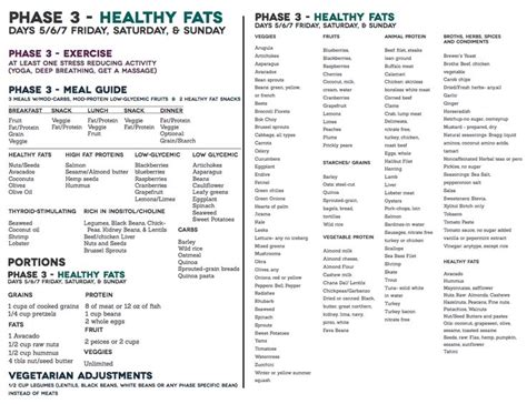 south beach diet phase 2 foods picture 6
