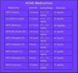 medicine for hadhad picture 14