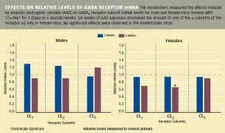 reduce male libido picture 11