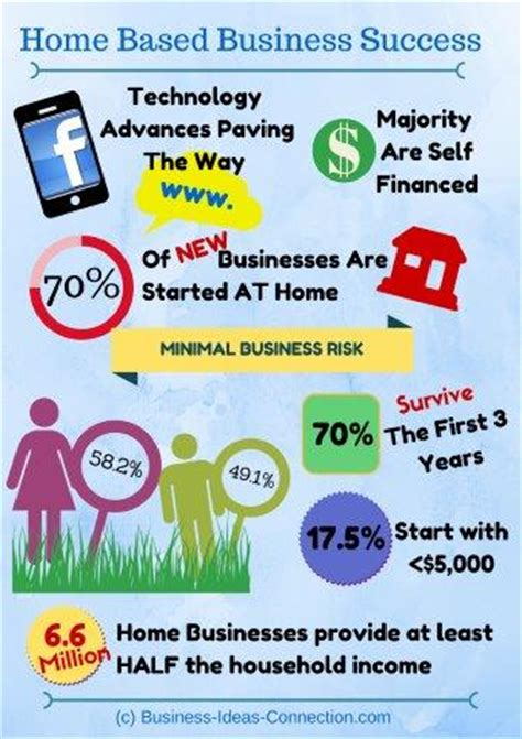 homebased business tips picture 9