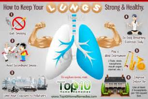 does respiratory health have anything to do with picture 3