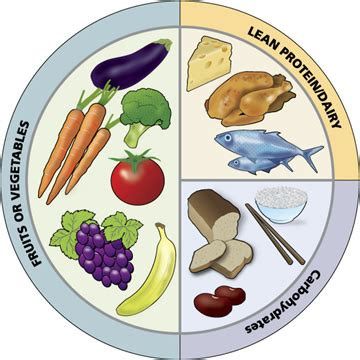 diet and nutrition picture 18