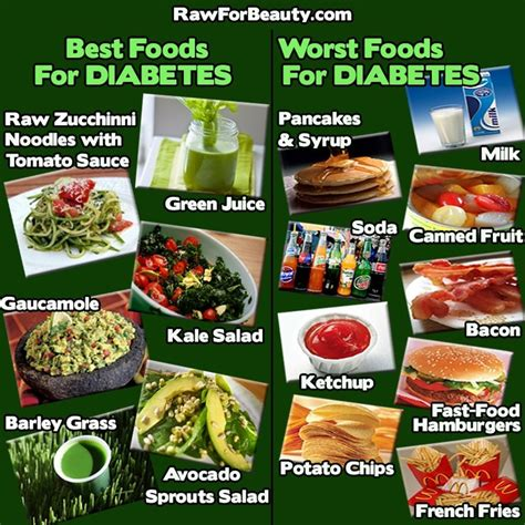 foods for diabetics picture 5