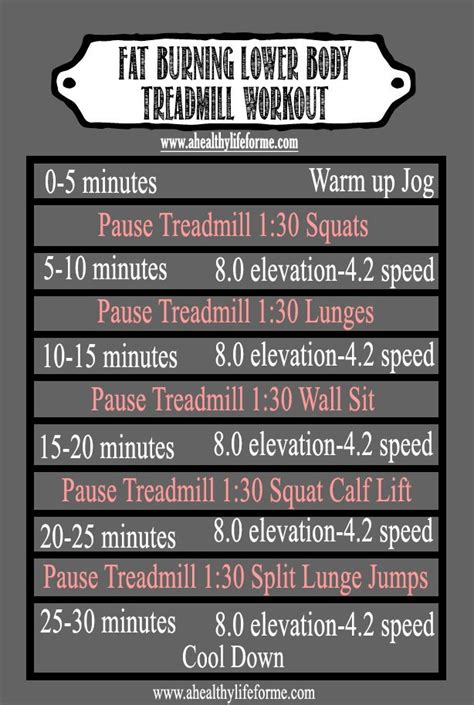 fat burning treadmill exercises picture 1