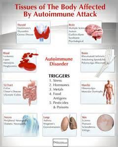 auto immune and gastrointestinal picture 5