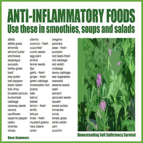 anti inflamatory diet picture 6