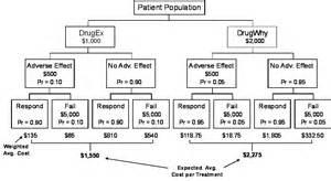 statistics herbal medicine cost picture 15