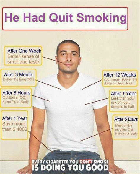 quit smoking side effects picture 1