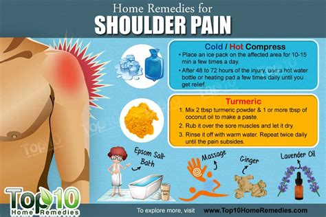 shoulder chronic joint pain relief picture 7