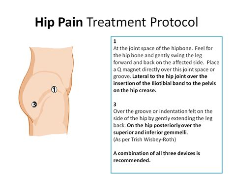 advances in hip pain relief picture 2