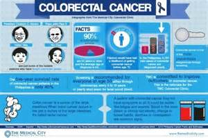 colo cancer colon bowtrol test people picture 9