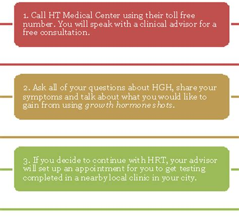 where to buy hgh online without needing prescription picture 7