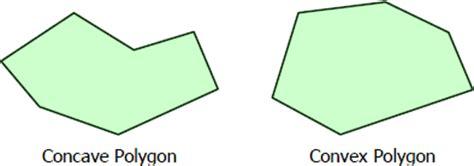 concave triangle concrete piles picture 2