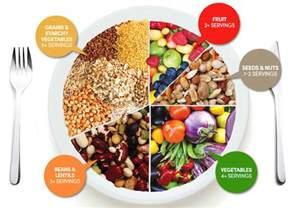 bland diet picture 6
