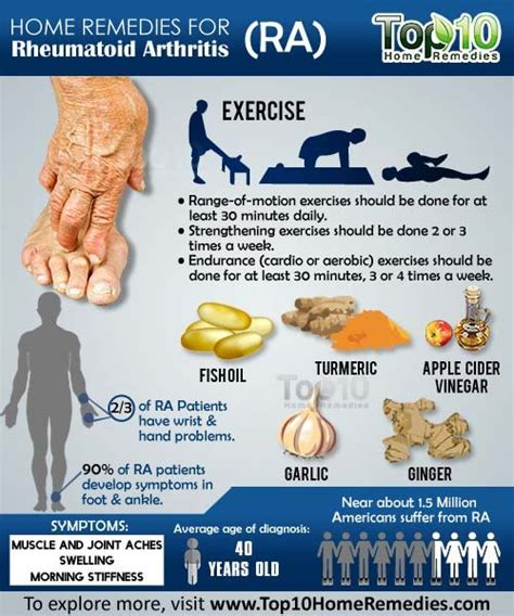 does seasilver help arthritis in the joints picture 2