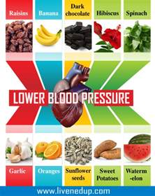 foods to help lower blood pressure picture 7