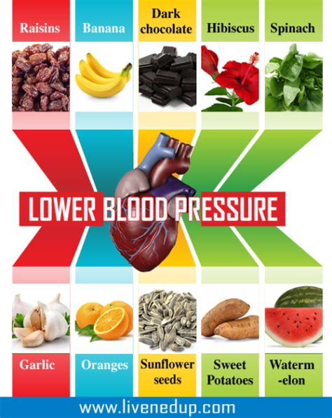 What causes your blood pressure to go low picture 7
