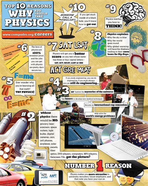 where can i take physics online picture 6