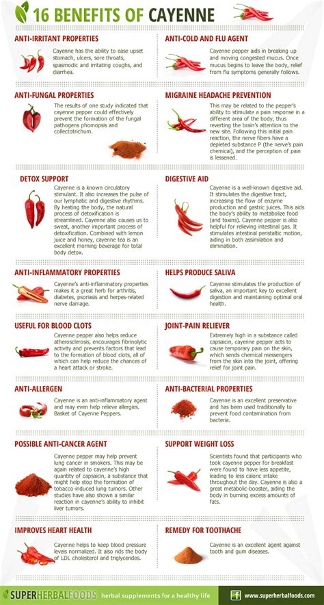 cayenne pepper health benefits picture 13