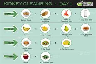 how to perform a seven day colon cleanse picture 15