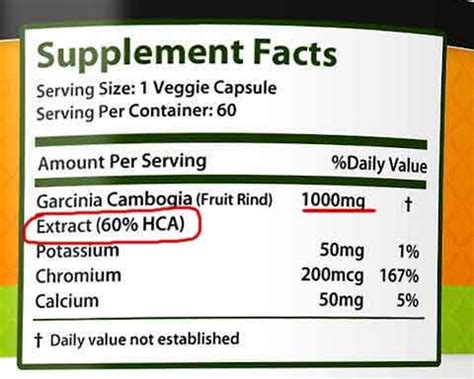 can i open garcia cambogia capsule to take picture 2