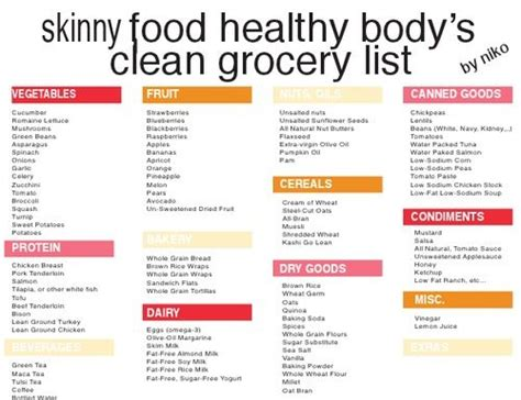weight loss grocery list picture 5