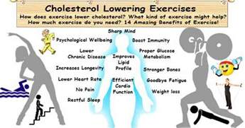 Exercise cholesterol picture 1