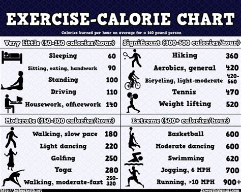 exercise for weight loss picture 9