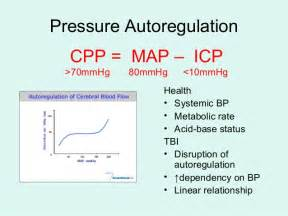 Head injury and blood pressure and vasoconstriction picture 7
