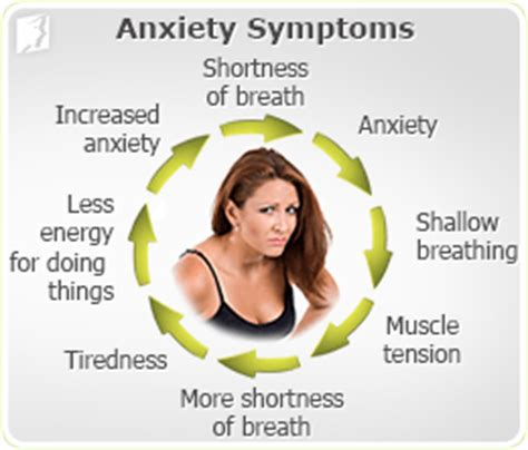 advocare symptoms of anxiety and stress picture 12