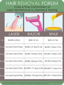 laser hair removal cost picture 9