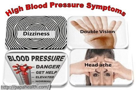 pain and high blood pressure picture 1