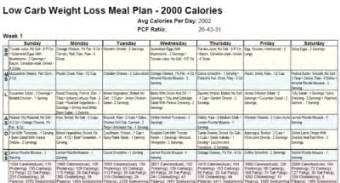 south beach diet phase 2 food list picture 18