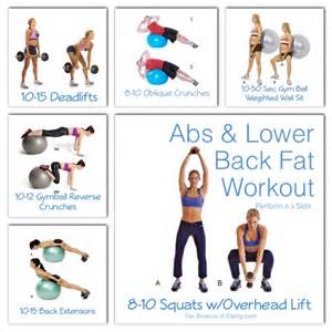 burning lower back fat picture 1