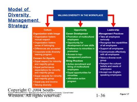 workforce presentation picture 10