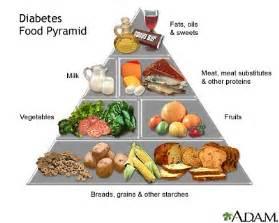 diabetes type 2 diet picture 5
