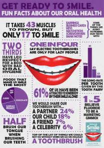 facts about teeth picture 15